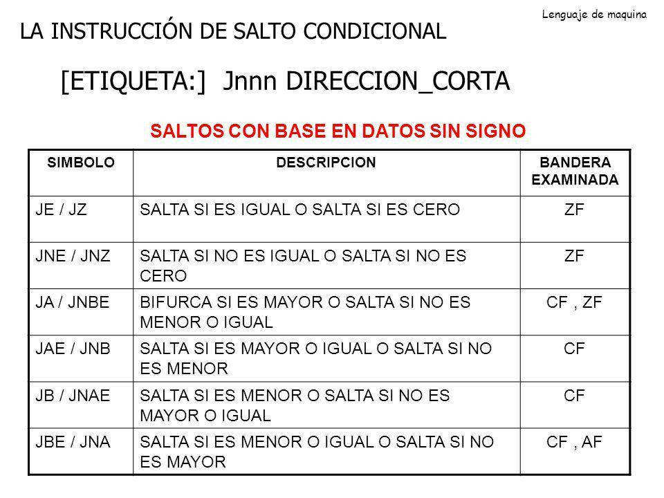 [ETIQUETA:] Jnnn DIRECCION_CORTA